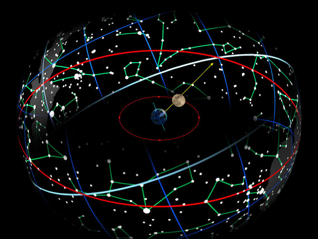 Astronomia: Corso di Luna Vuota