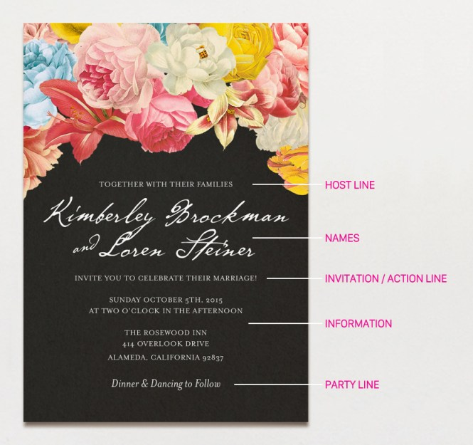 Diy Wedding Invitations Design Ideas