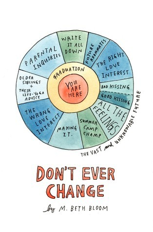 Don't Ever Change by M Beth Bloom
