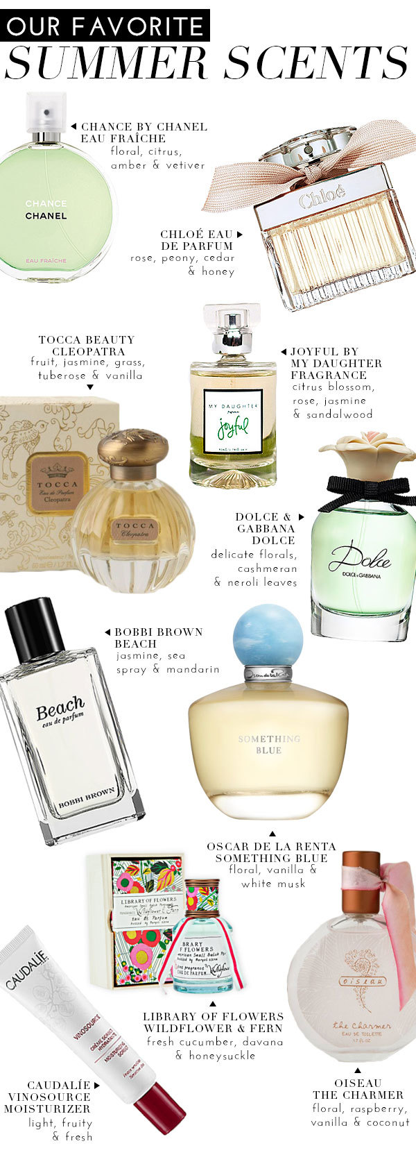 We love switching up our perfumes during the summer months here at Glitter Guide and Team Glitter Guide is sharing Our Favorite Summer Scents!