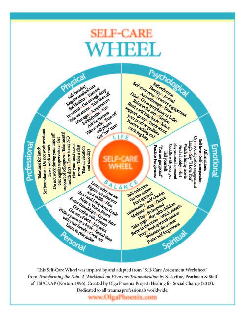 The Self Care Corner: The Self Care Wheel