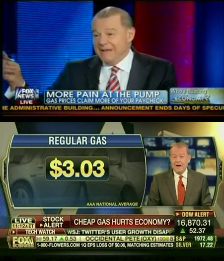 """Fox on gas prices last year: """"More pain at the pump"""" Fox on gas prices today: """"Cheap gas hurts economy"""""""