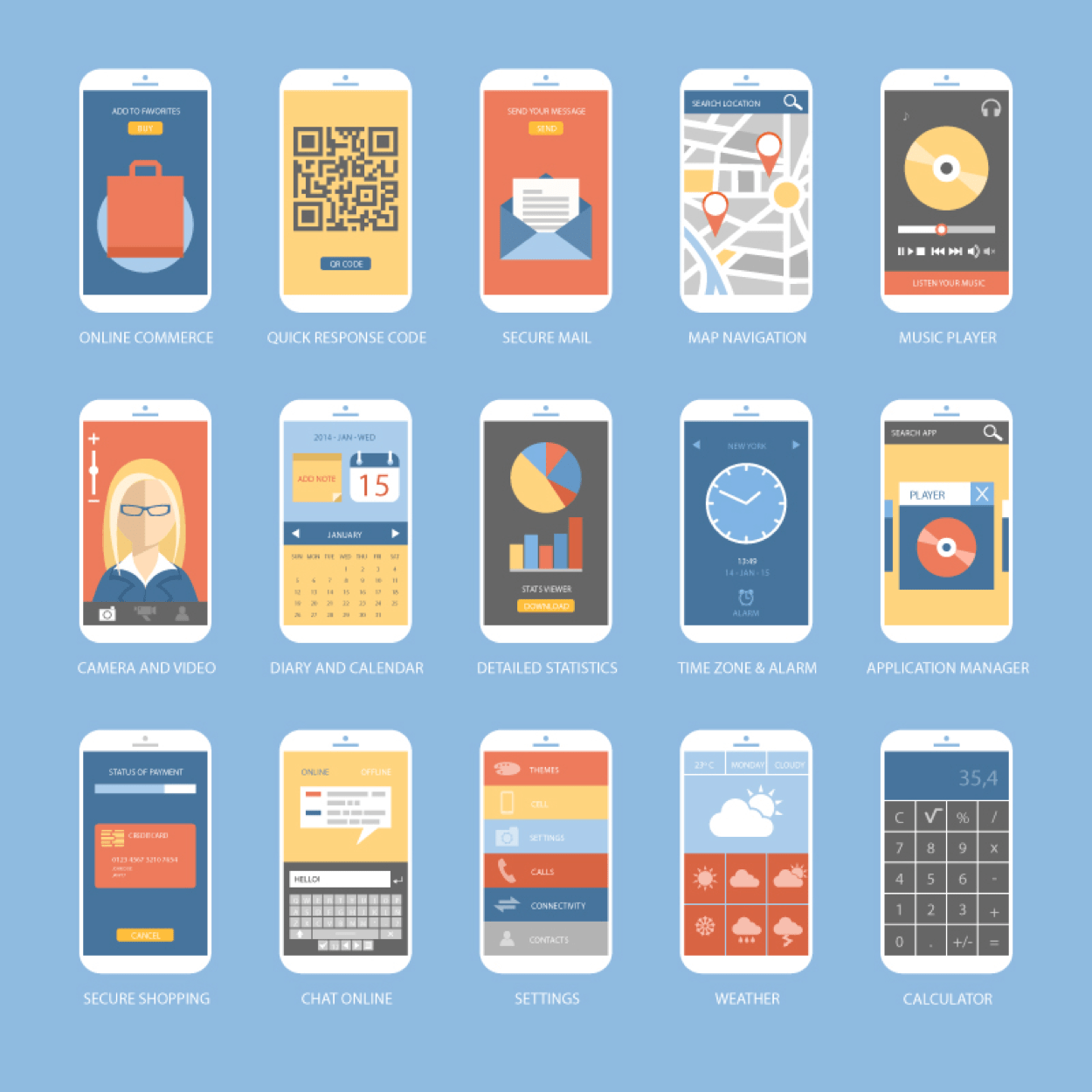 6 Necessary Elements For Designing A Perfect Mobile App Ui