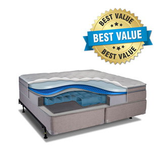 Luxury Air Mattresses And Adjule Beds Top 3 March 17 Update