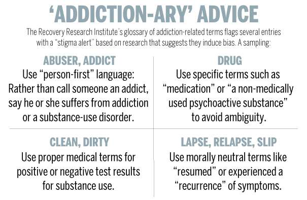 Revising the language of addiction