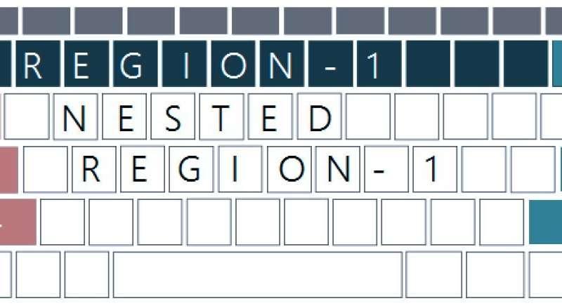 Screen reader plus keyboard helps blind, low-vision users browse modern webpages