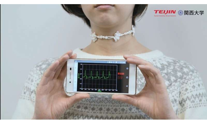 Wearable polymer piezoelectric sensors for fashionable clothing