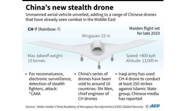 China new stealth drone