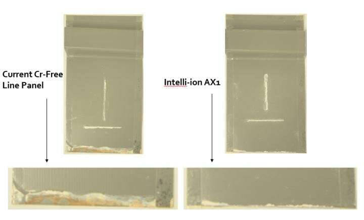A smarter, safer way to beat corrosion: Research shows new corrosion inhibitor is 10 times more effective