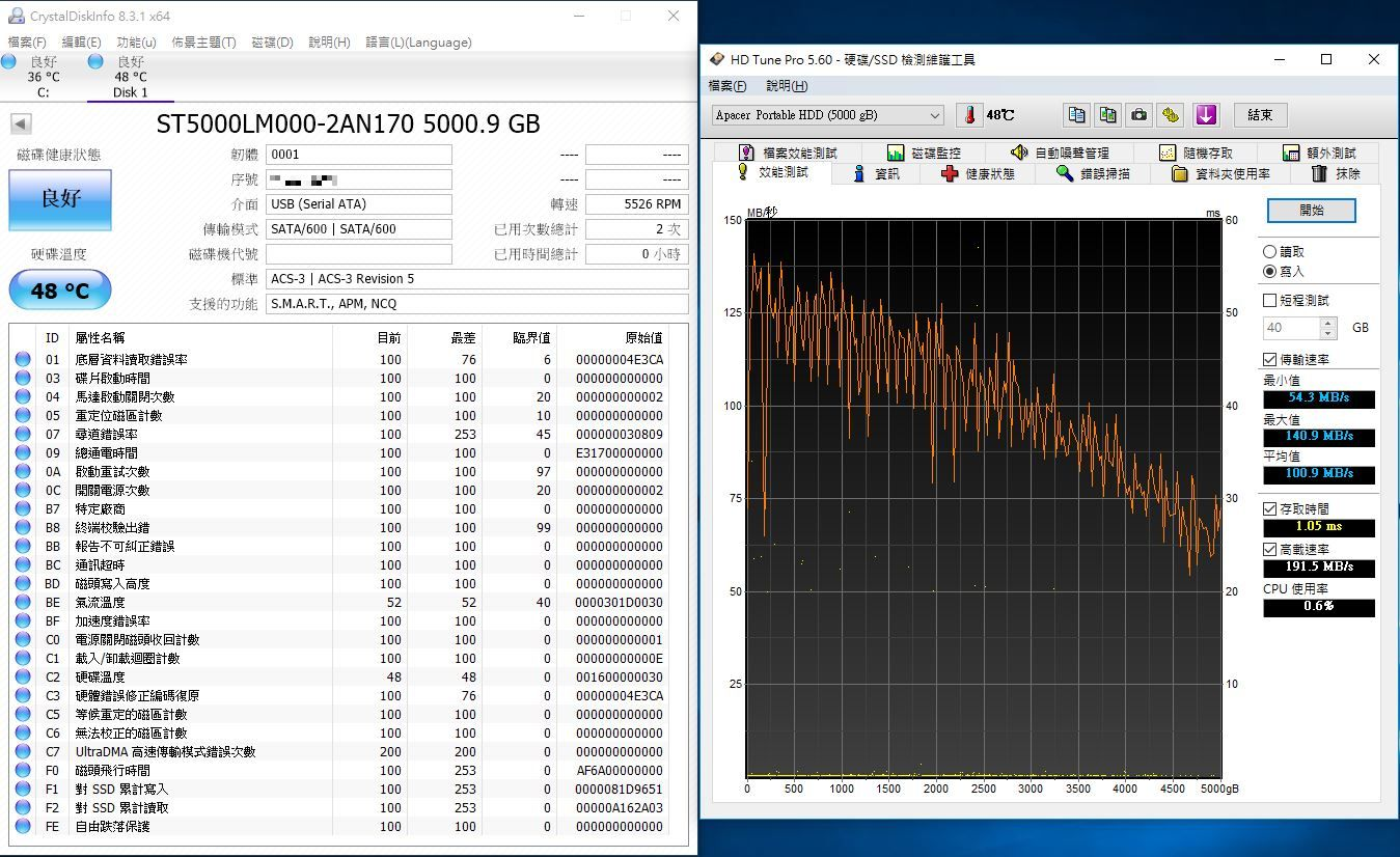宇瞻Apacer AC236 USB 3.2 Gen 1行動硬碟-繽紛多彩任君挑選
