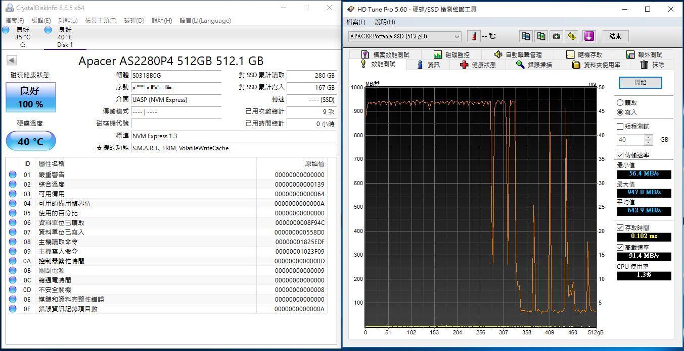 宇瞻Apacer AS722 USB3.2 Gen2 NVMe Type-C外接式固態硬碟-大容量與...8155