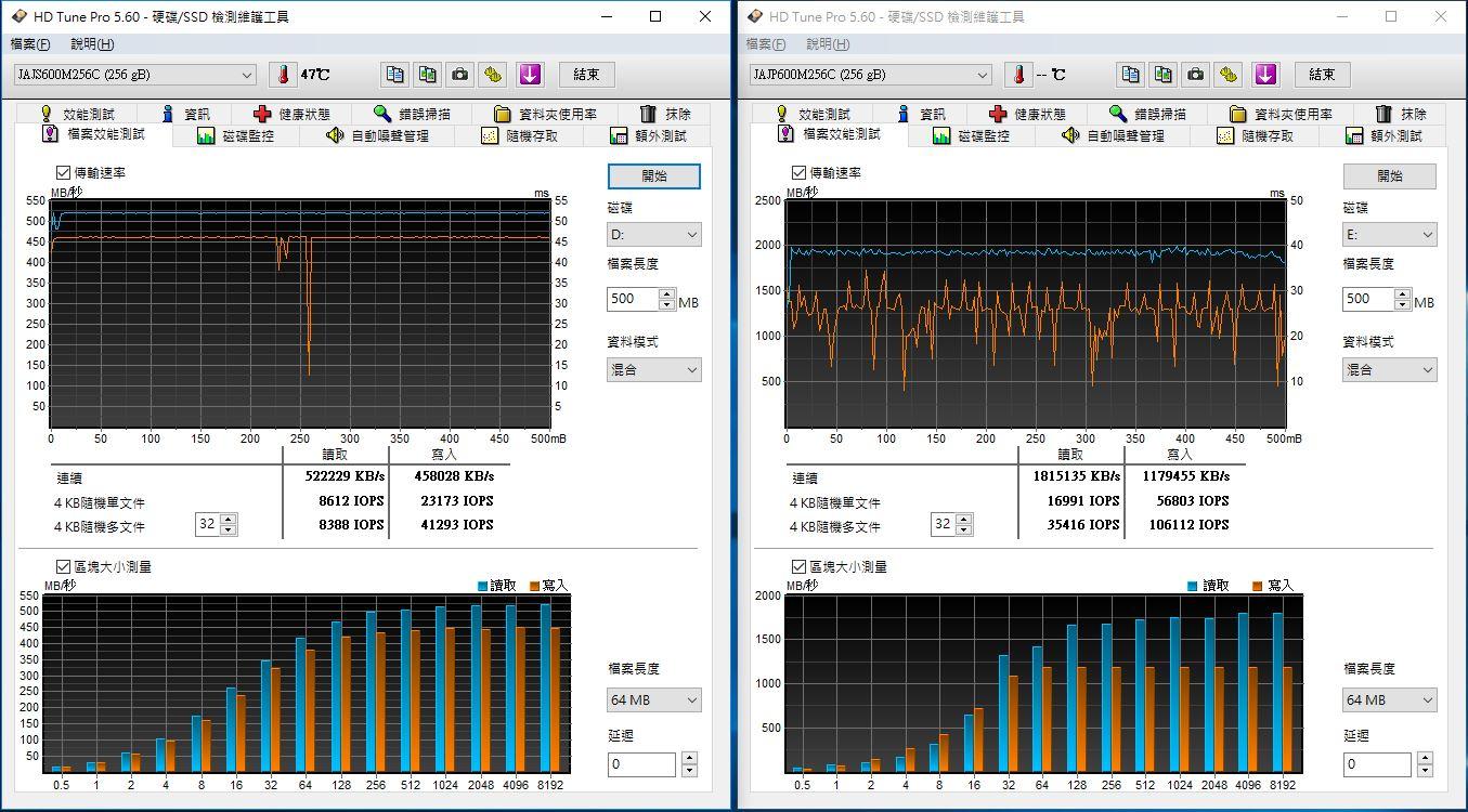 SATA介面與M.2 NVMe PCIe SSD固態硬碟大抉擇?LEVEN JS600/JP600實測讓你一目了然!