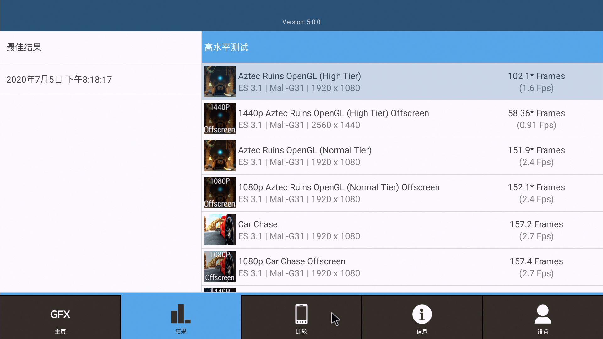 雷爵RockTek G1 4K HDR電視盒-無痛升級Google授權Android TV系統,語音助理免動手 - 95