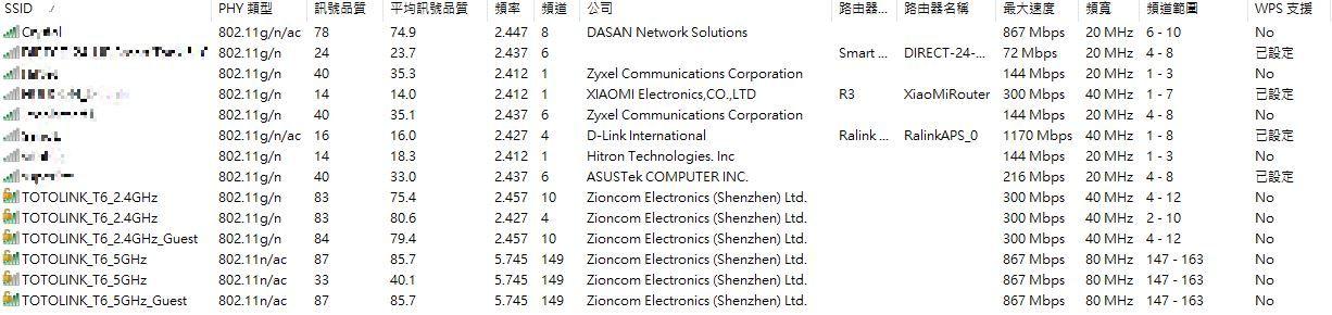 TOTOLINK T6無線網狀Mesh網路系統-價格親民的Mesh網路時代來...1430