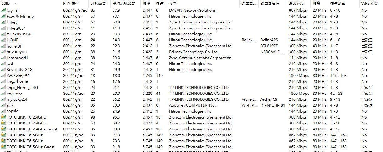 TOTOLINK T6無線網狀Mesh網路系統-價格親民的Mesh網路時代來...3113