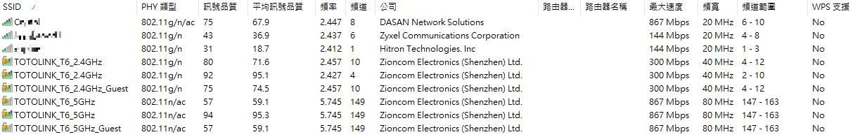 TOTOLINK T6無線網狀Mesh網路系統-價格親民的Mesh網路時代來...9233
