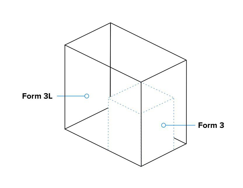 Buildvolume Form 3L vs. Form 3