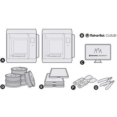 Inhalt des MakerBot Sketch Paket