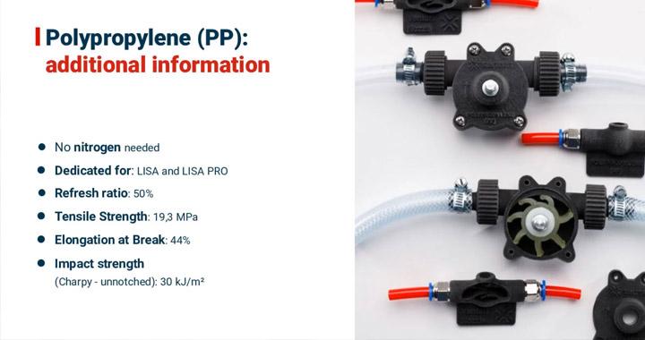 PP für den 3D-Druck