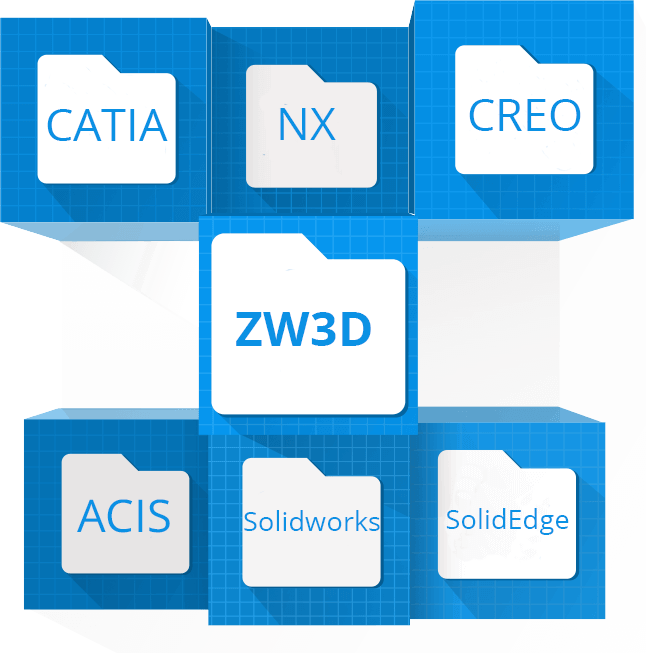 Резултат с изображение за zw3d supported cad files