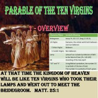 Parable of the Ten Virgins – 1 – Overview