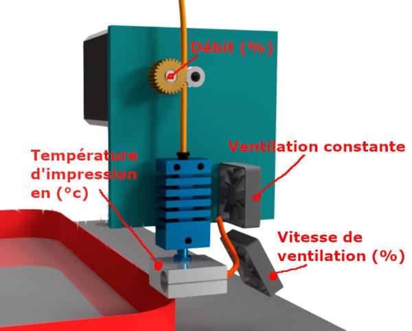 Imprimante 3D FDM réglages