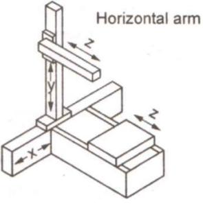 Horizontal Type