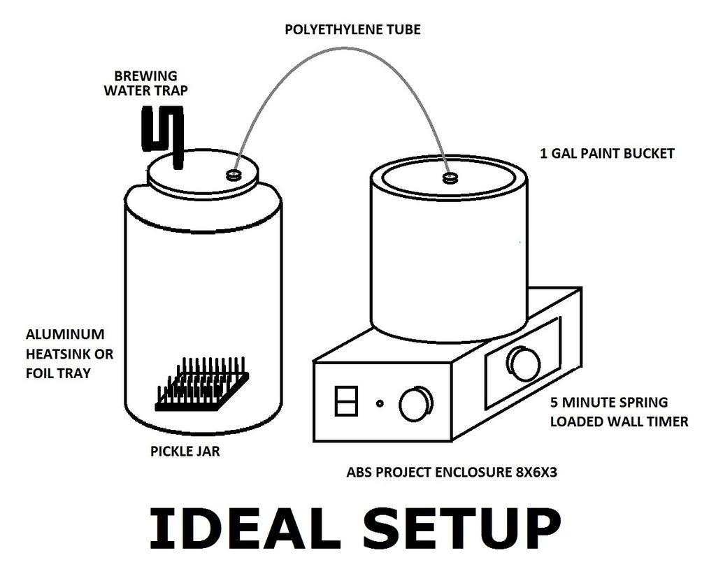 Build Your Own Ultrasonic Acetone Mister For Smoothing