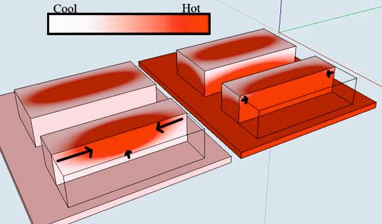 3d Printer Heated Bed 28 Images Stoneycnc Com 3d