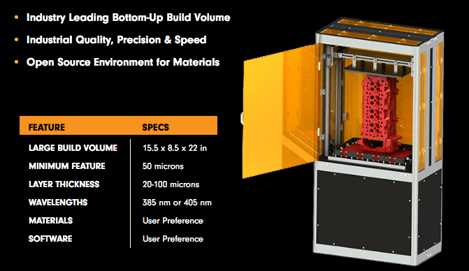 Specs of the Wave3D Pro SLA 3D printer. Image via Wave3DPro.com