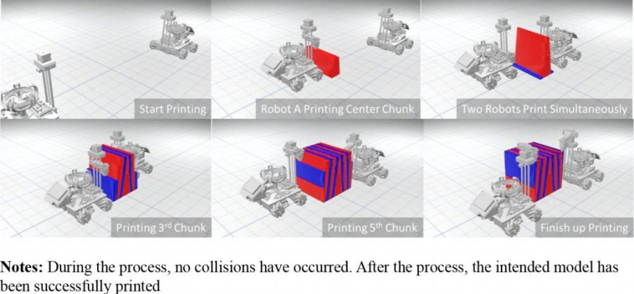 Chunker based 3D printing with mobile robots. Image via Rapid Prototyping Journal