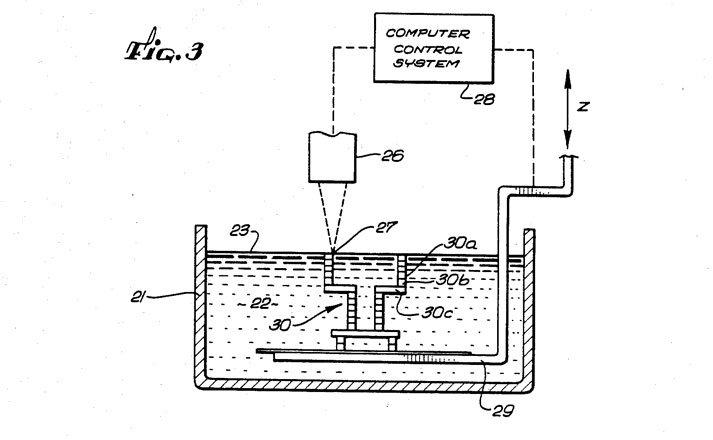 sla 3d printing patent
