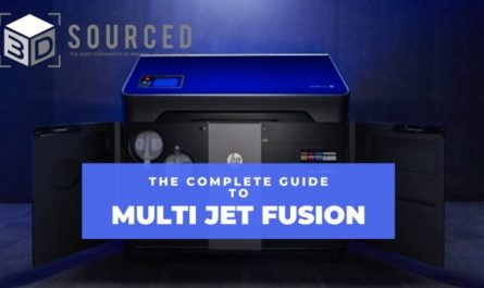 multi jet fusion mjf 3d printing guide cover
