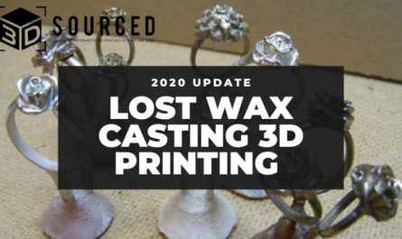 lost wax casting 3d printing guide cover