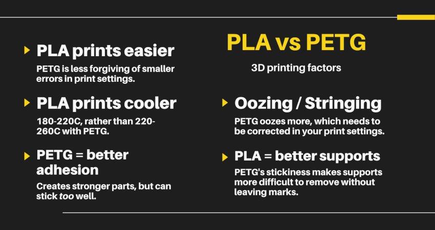 pla vs petg 3d printing factors