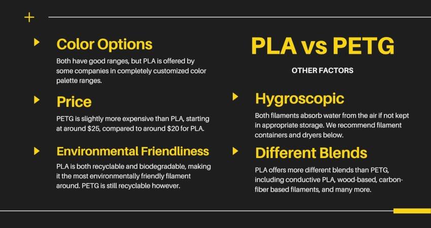 PLA vs PETG other factors