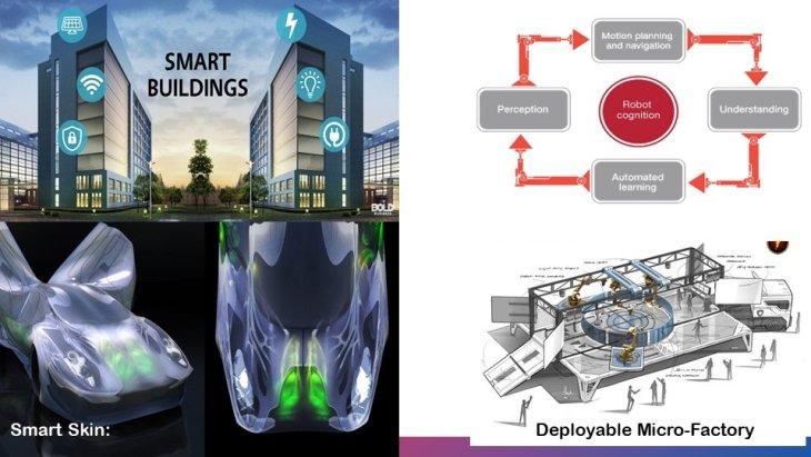 generative manufactuing auto deploy 3d