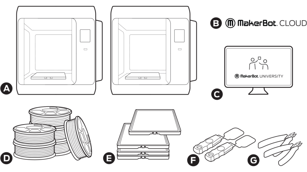 What is included with the MakerBot Sketch