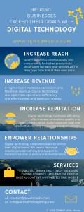 IT infographics digital technology