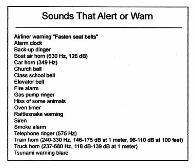 Sounds That Alert or Warn   Sound As A Defense Weapon: How Sound Frequency Can Cause Pain