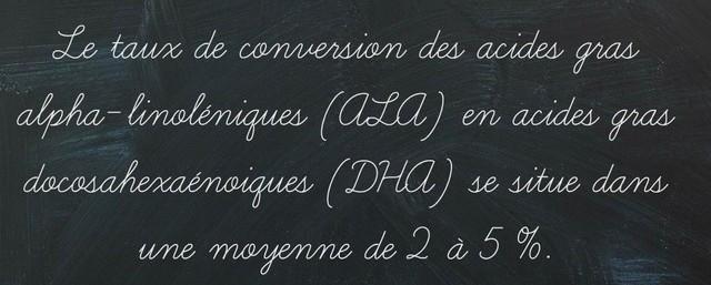 DHA conversion