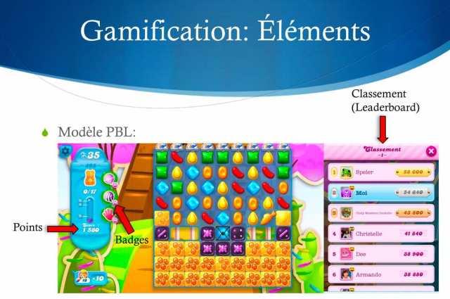 Gamification: exemple de modèle PBL