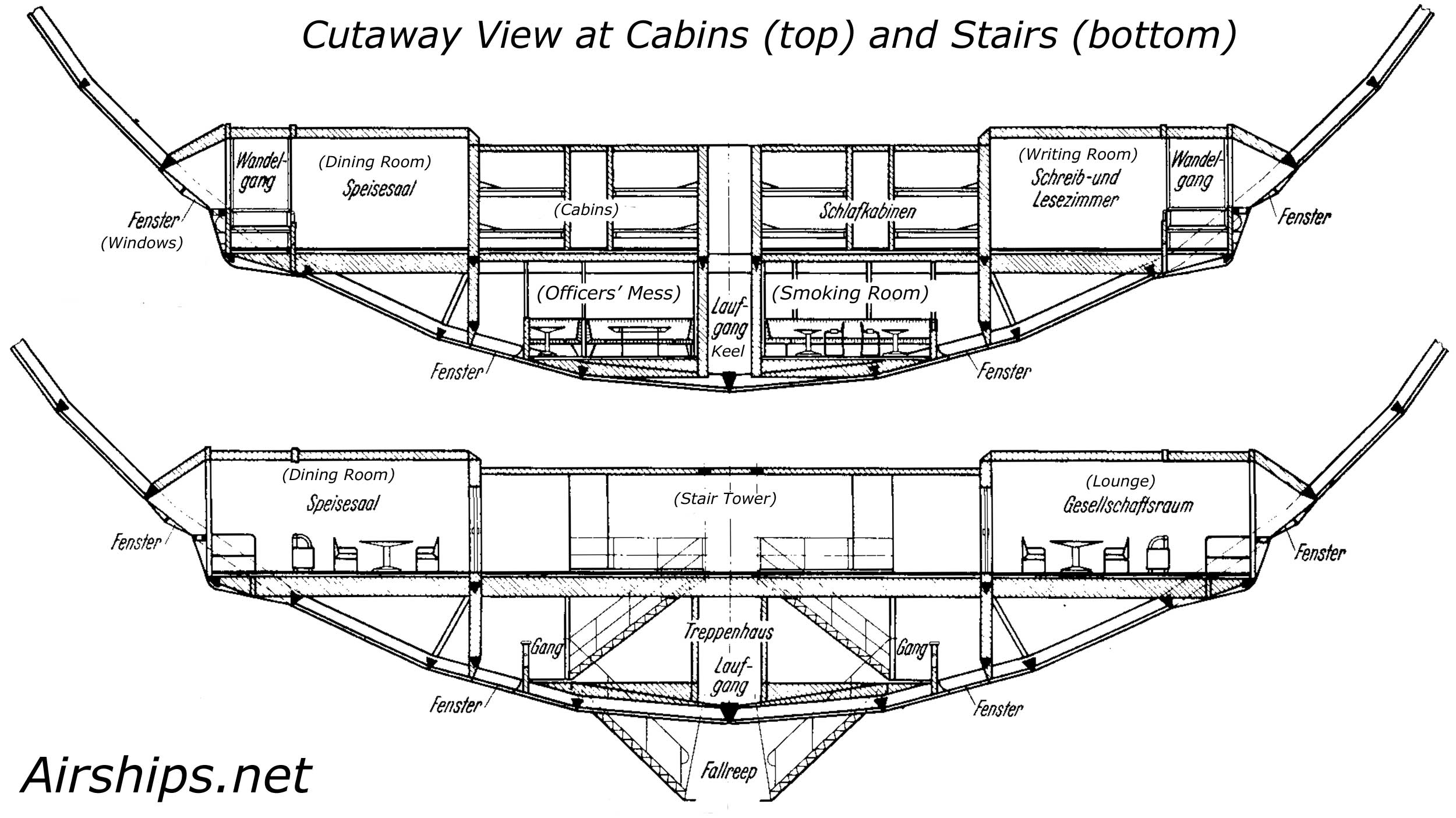 The Hindenburg's Interior: Passenger Decks