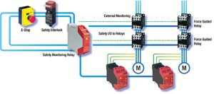 Programmable Safety Controller: A New Paradigm for Safety