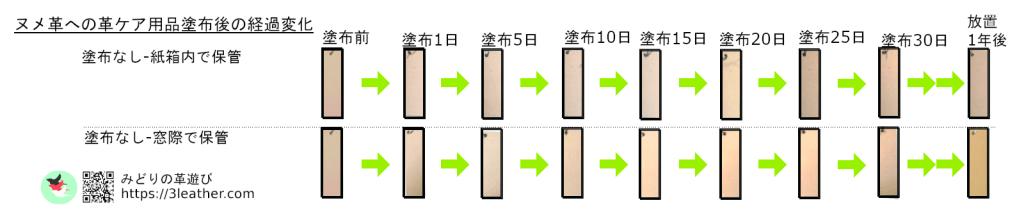 ヌメ革自体の経時変化