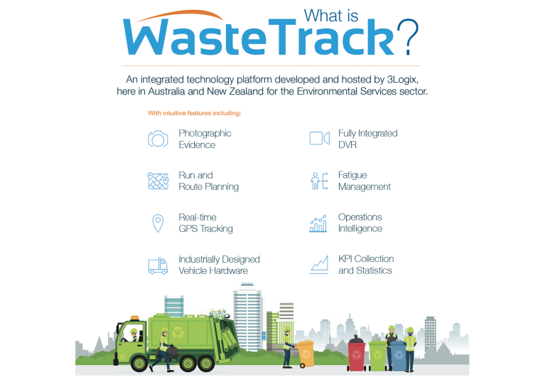3Logix Software Waste Track for Waste, Recycling and Environmental Services