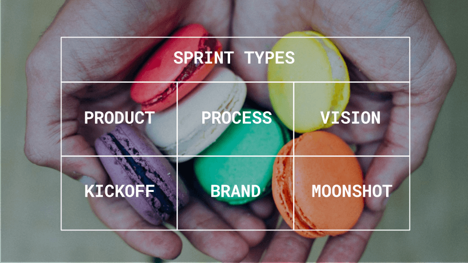 The Typology of Design Sprints at ProductTank SF