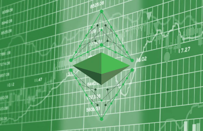 Ethereum (ETH) Technical Analysis July 10th