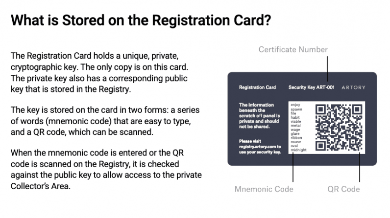 Artory, blockchain, cryptocurrency, art, the registry, auction, sales, information, card