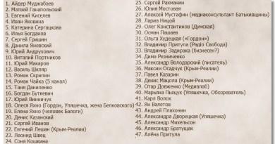 Список потенційних жертв ФСБ